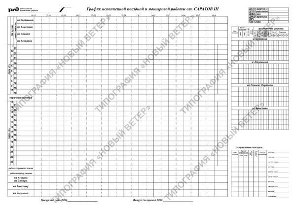 График РЖД-2